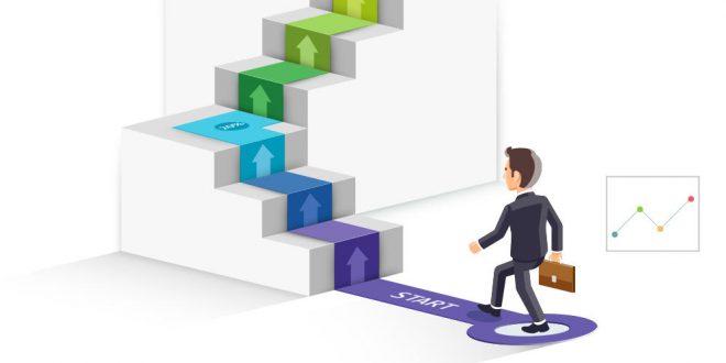العوامل المؤدية للنجاح قبل بدء المشروع