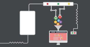 5 أدوات ممتازة لأتمتة التسويق