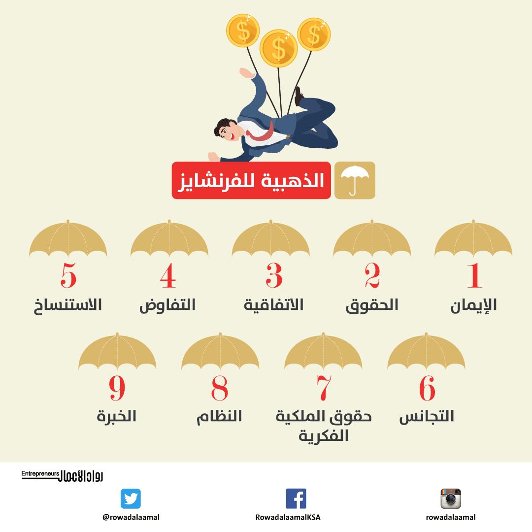 المظلة-الذهبية-ن