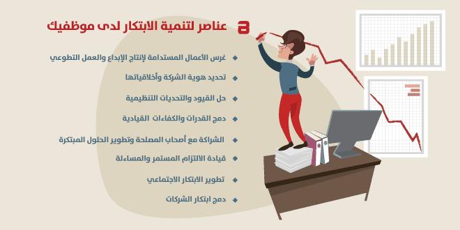 8عناصر للابتكار لدي موظفيك