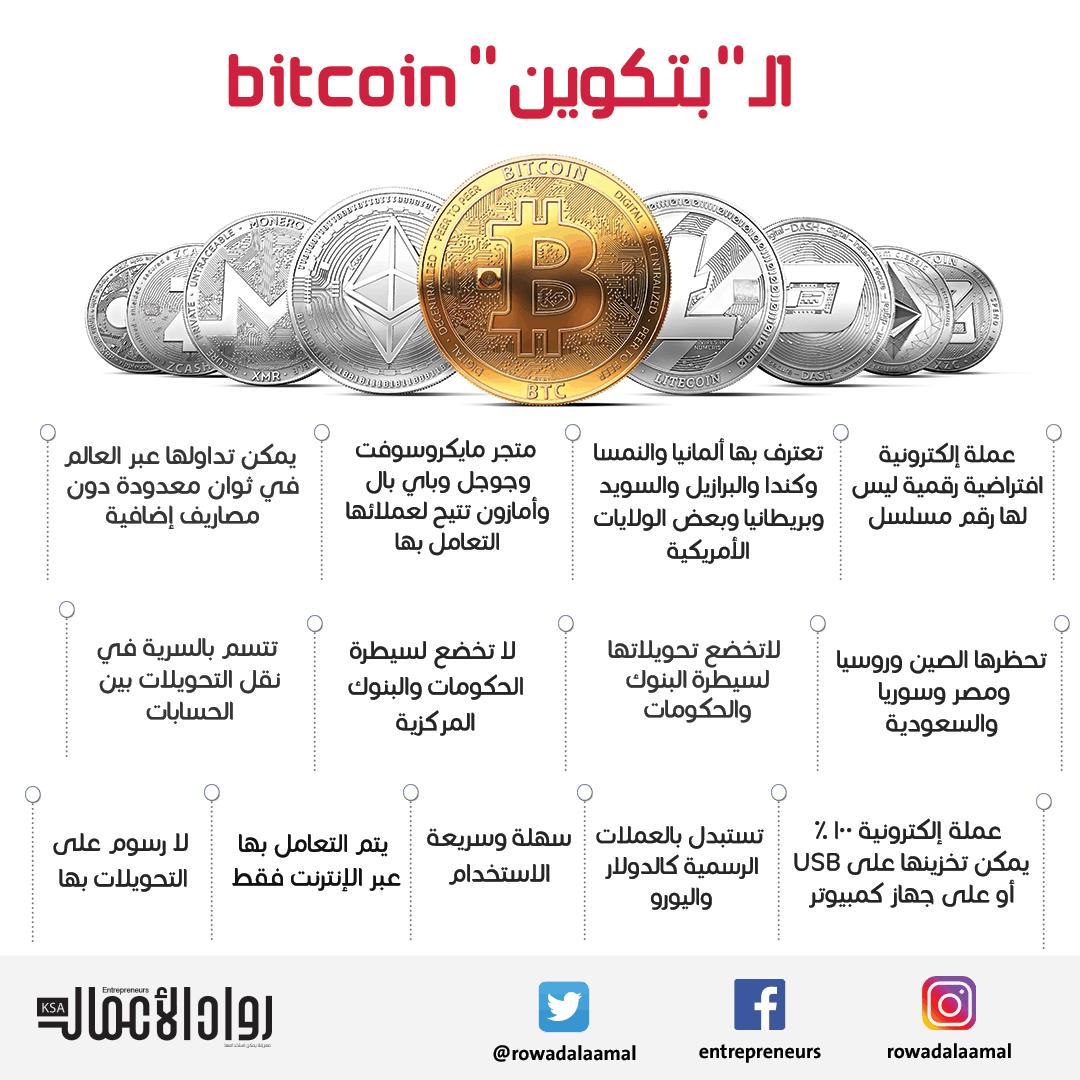 Vége a bitcoin bikapiacnak vagy van még remény?
