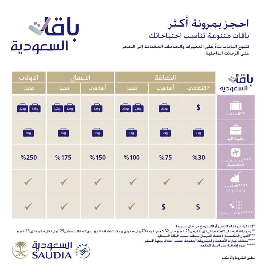 شرف هوية غرفة نوم وزن الحقائب لطيران السعودية الدرجة الاقتصادية Outofstepwineco Com