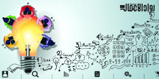 مبادئ التسويق الناجح
