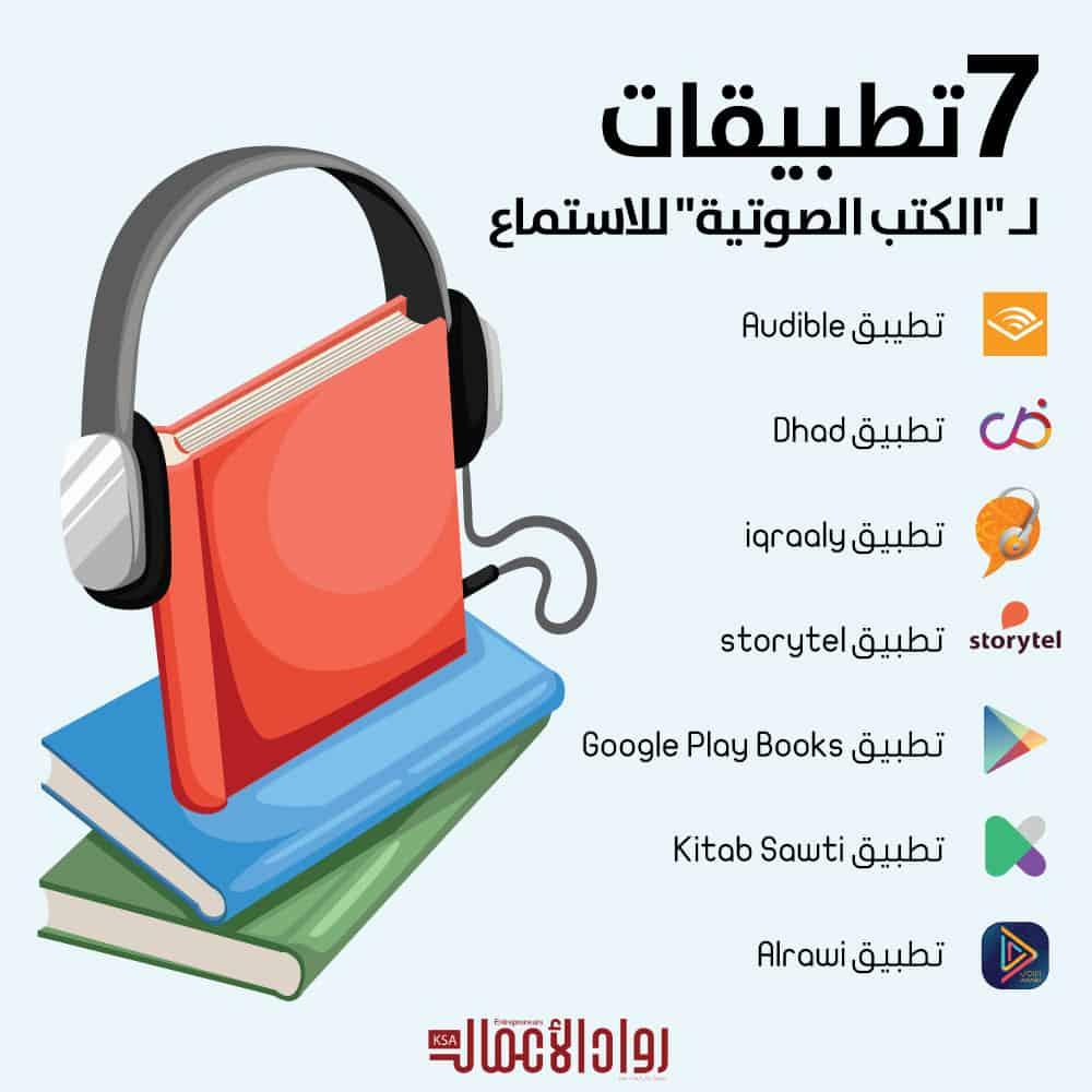 أشهر تطبيقات الكتب الصوتية