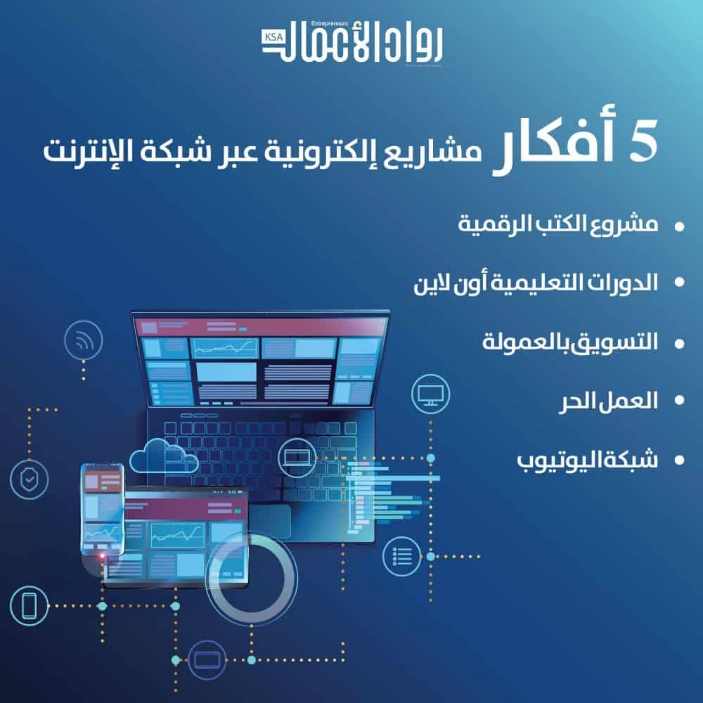 5 أفكار مشاريع إلكترونية عبر شبكة الإنترنت مجلة رواد الأعمال