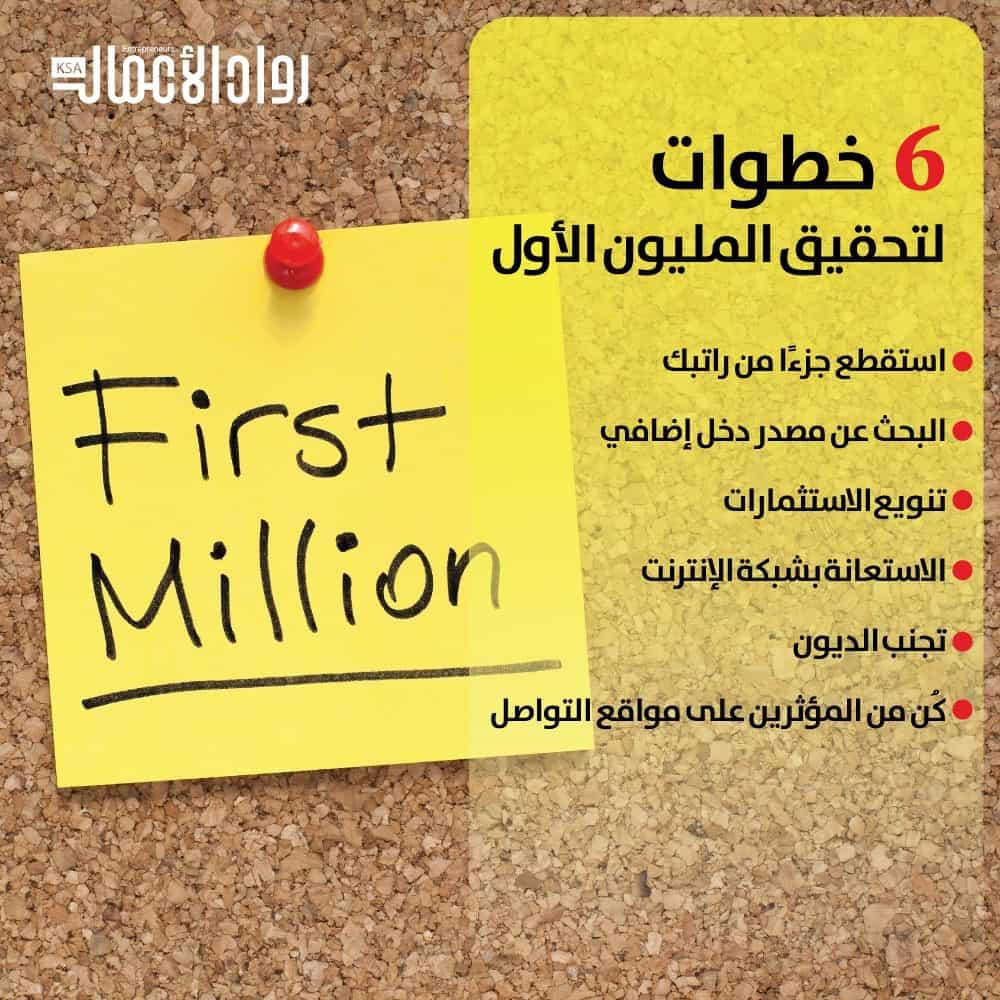 المليون الأول