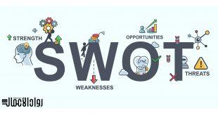 ما هو تحليل SWOT
