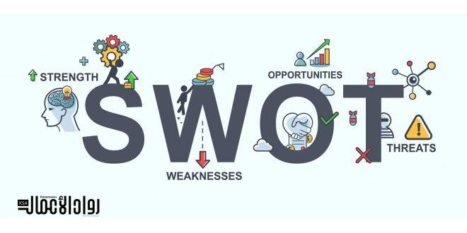 ما هو تحليل SWOT لحماية مشروعك؟