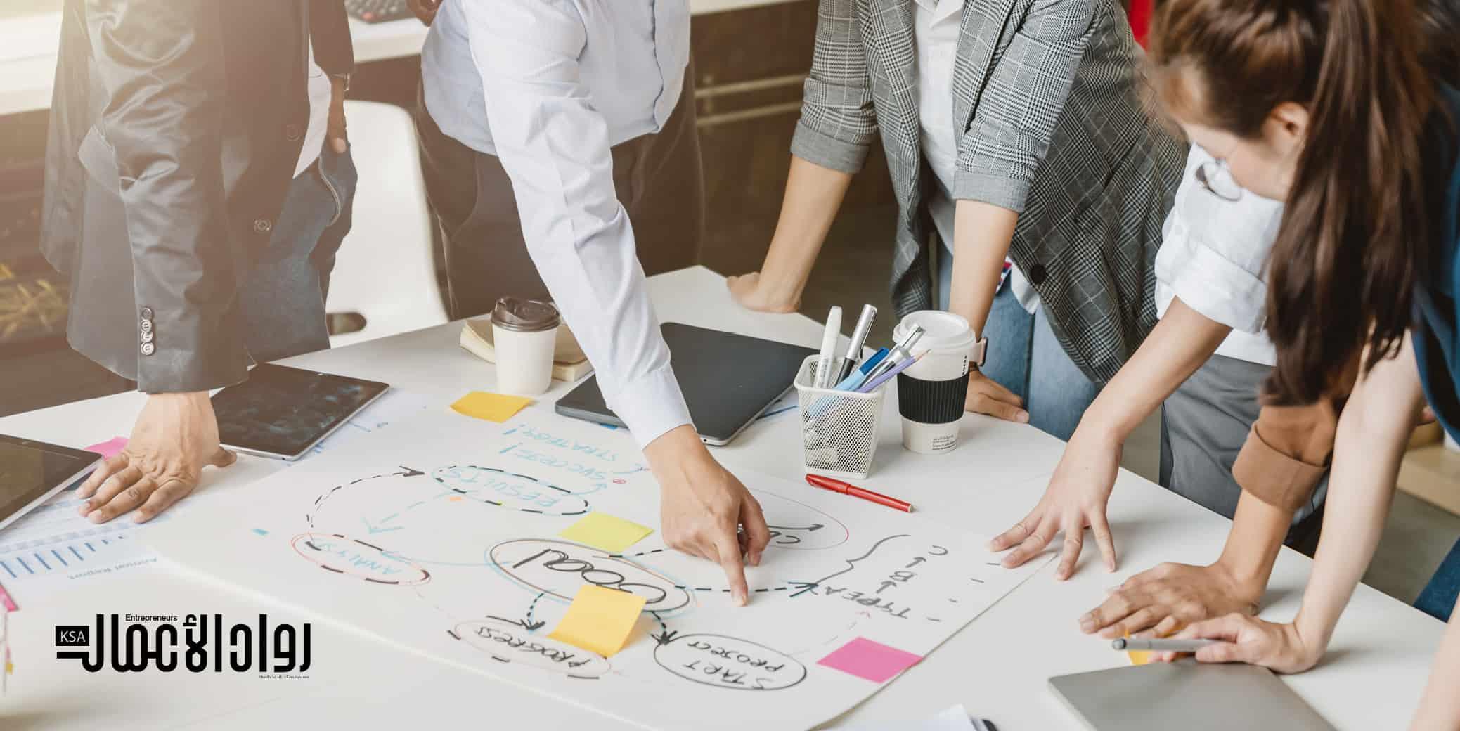 تنمية القدرات الإبداعية