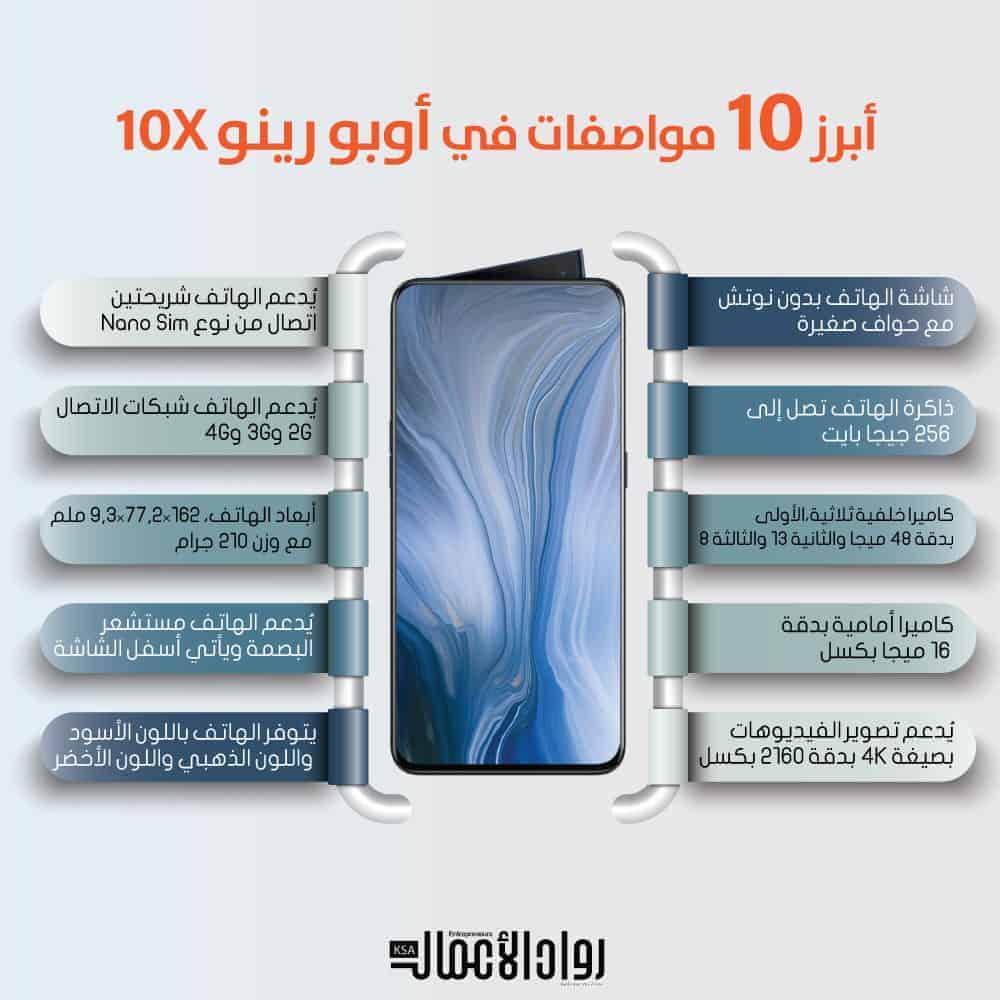 هاتف أوبو رينو 10X