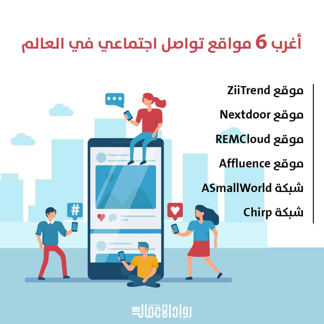 مواقع تواصل اجتماعي