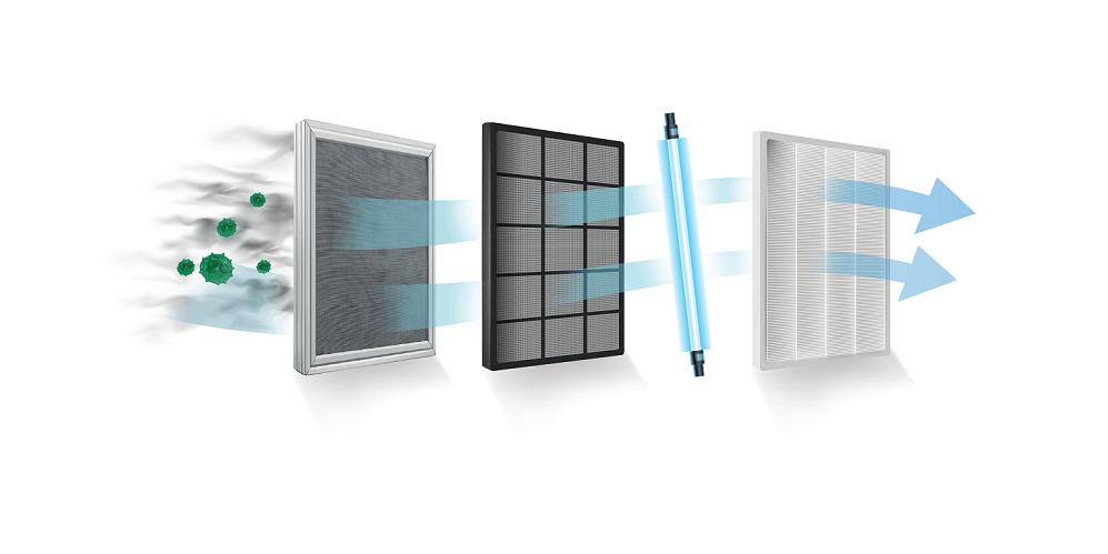 """تطوير تقنية تُحسن جودة الهواء الداخلي للحد من انتشار """"كورونا"""""""