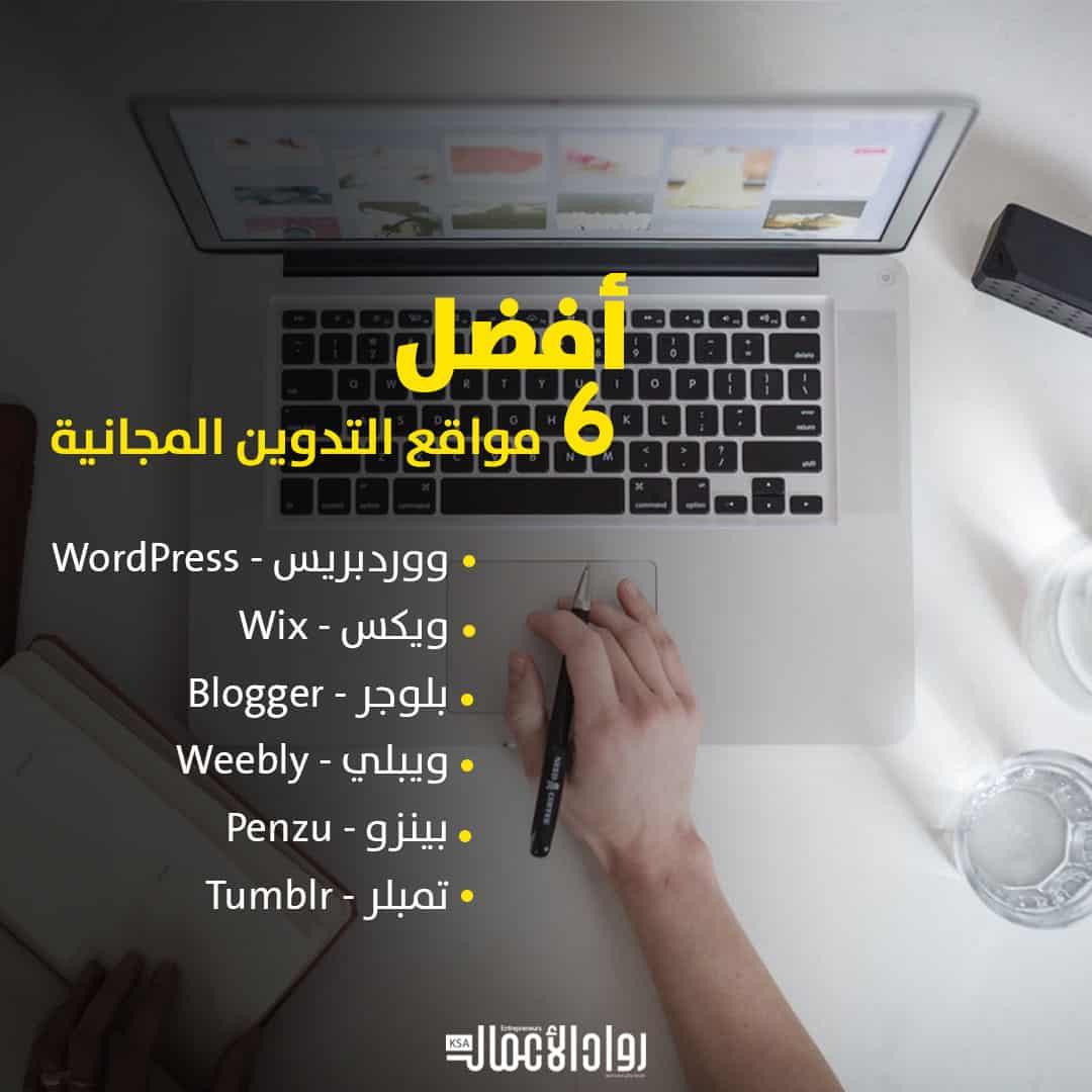 مواقع التدوين