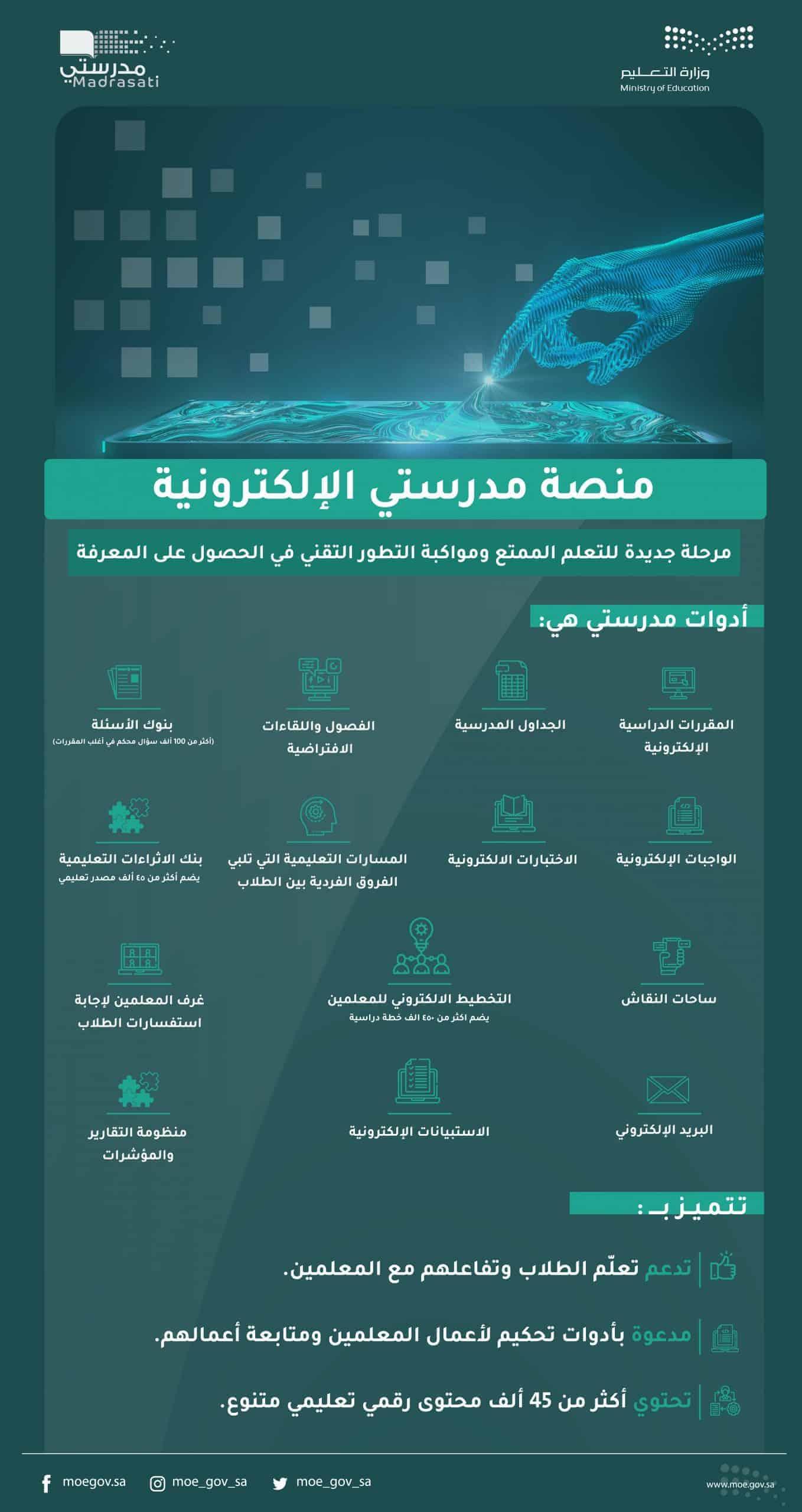 التعليم عن بعد في السعودية