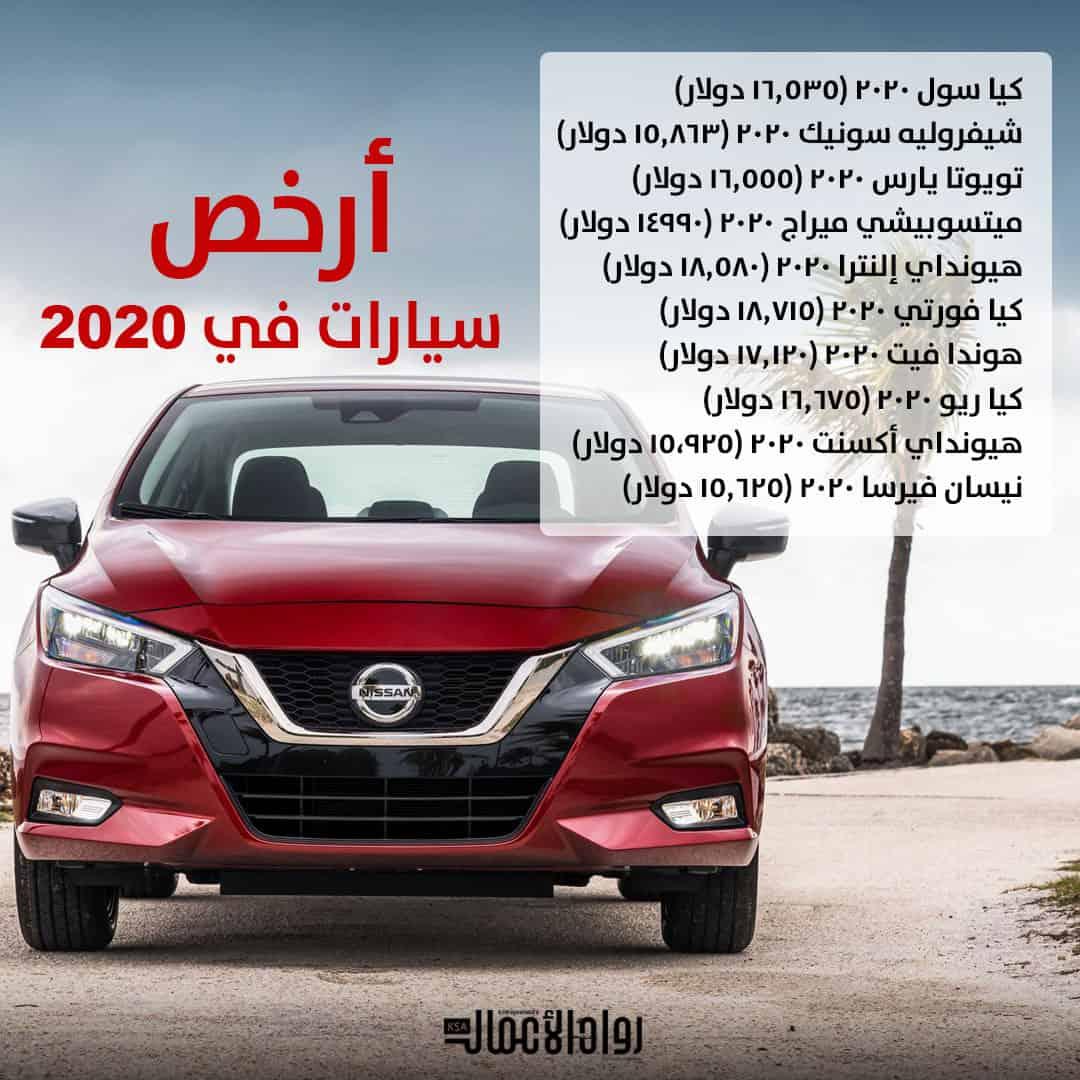 أرخص سيارات في 2020