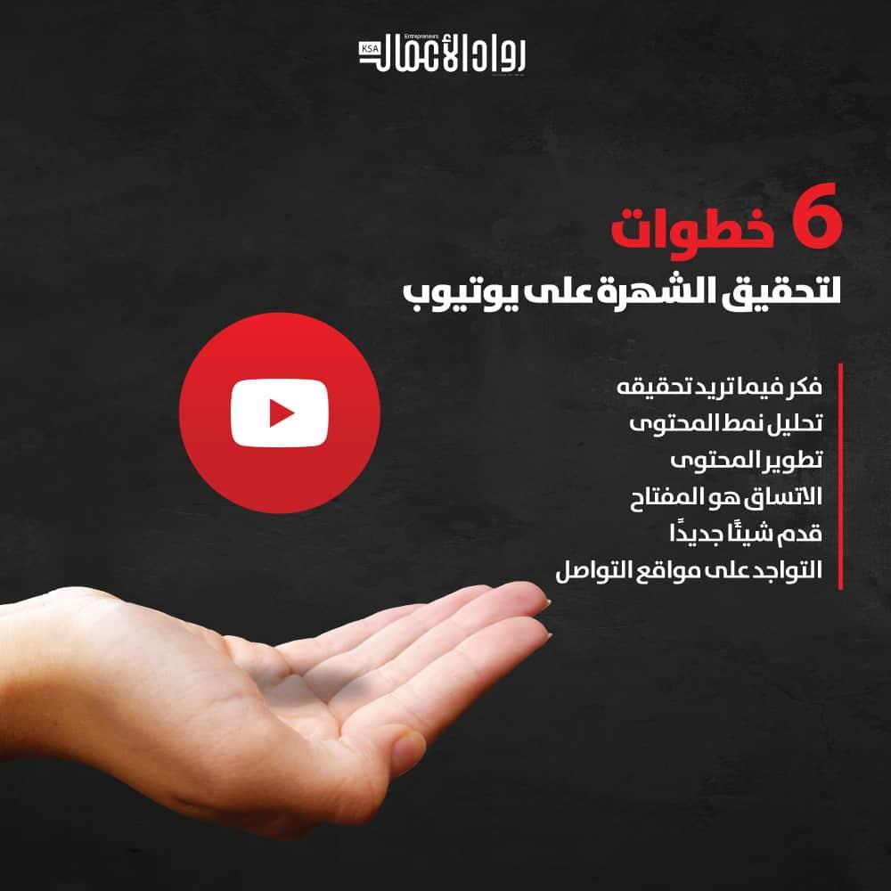 الشهرة على يوتيوب