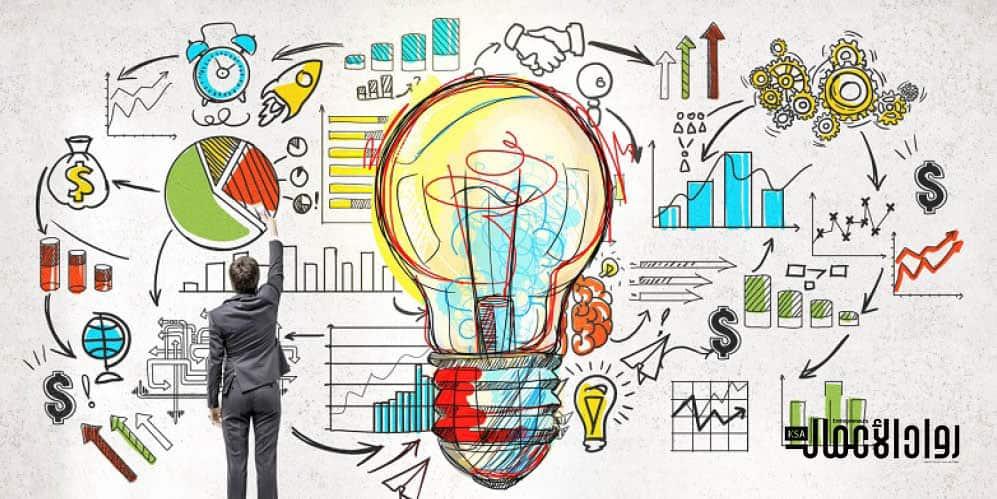 أهمية دراسة السوق