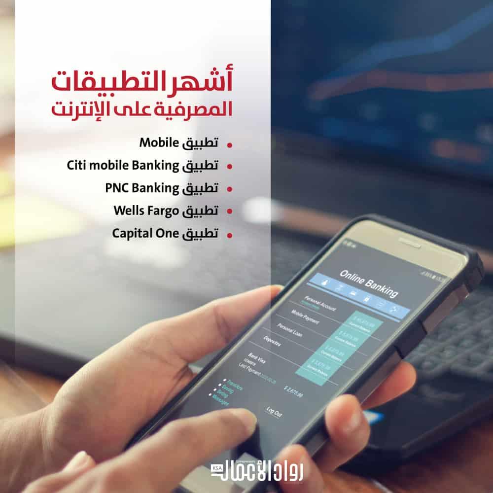 التطبيقات المصرفية
