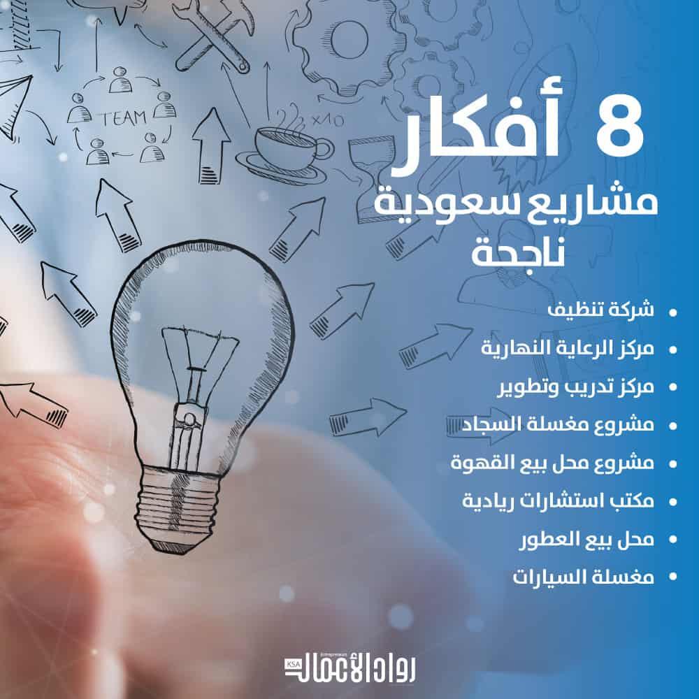 8 أفكار مشاريع سعودية ناجحة