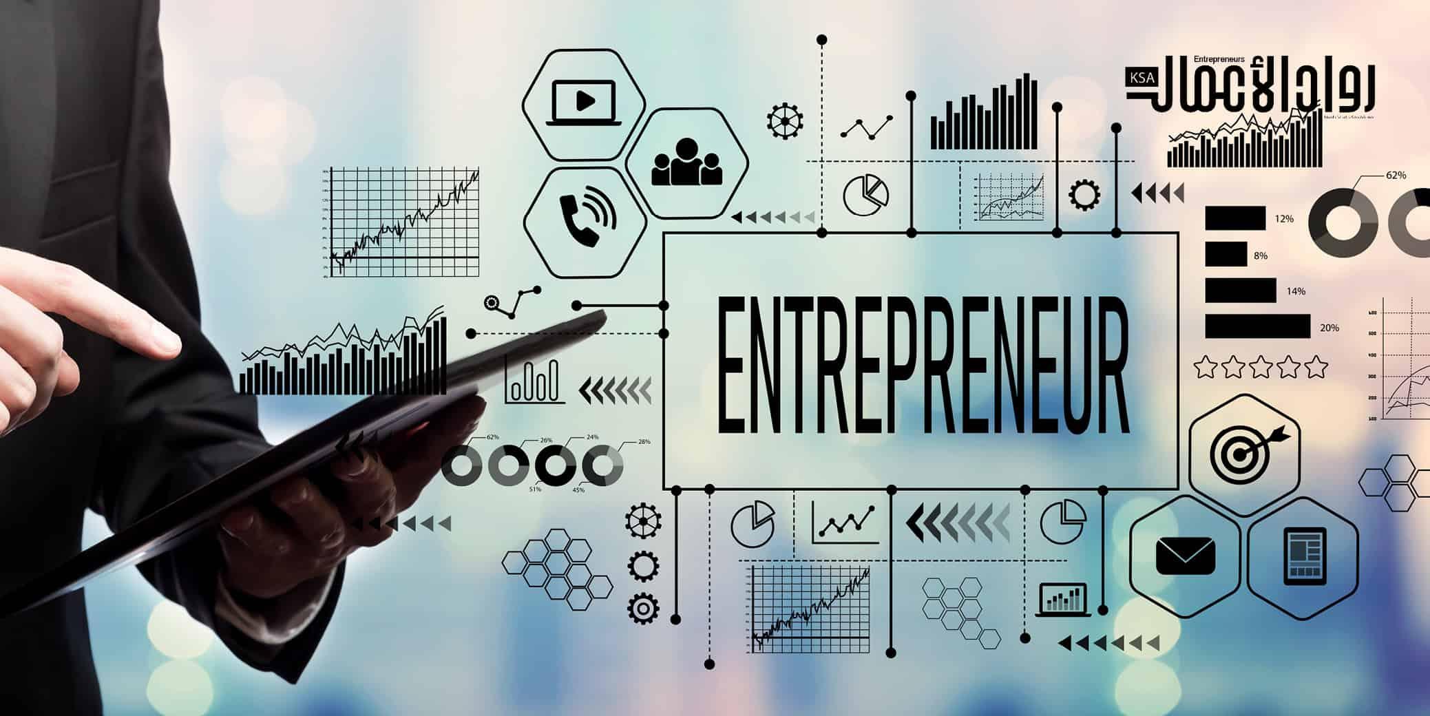 ما بعد الحداثة وريادة الأعمال