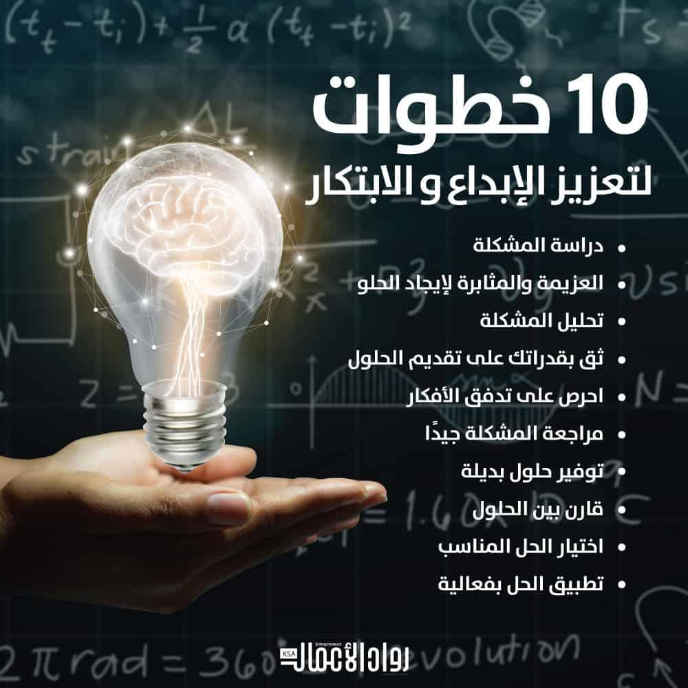 الإبداع والابتكار